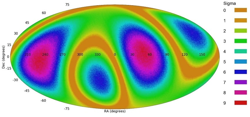galaxie quadrupole