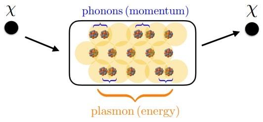 schema plasmon
