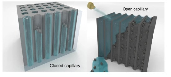 capillaires matériau absorption