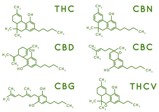 molecules cannabinoides