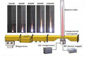 schéma prototype moteur plasma
