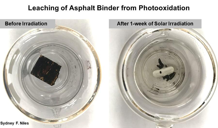 test liant asphalte eau soleil