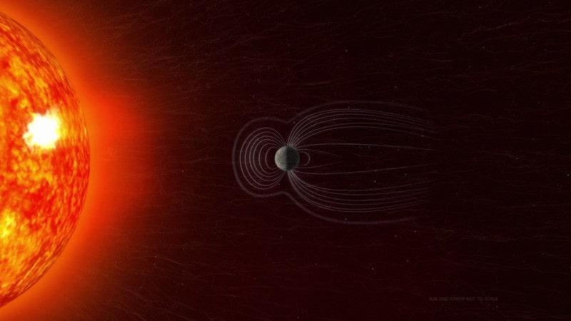 champ magnétique bouclier particules solaires