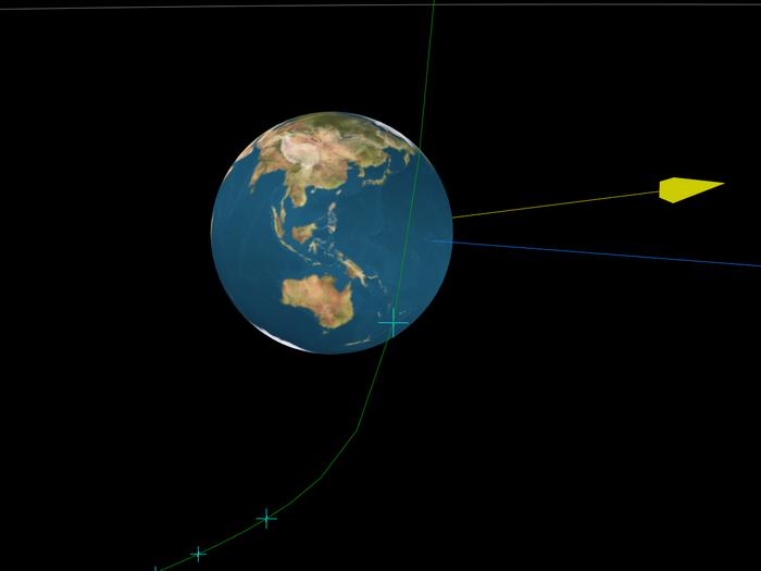 diagramme asteroide terre