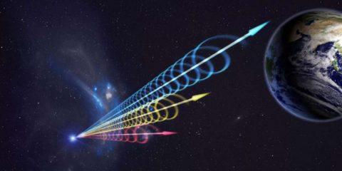 magnetar etoile morte neutron sursauts radio rapide terre
