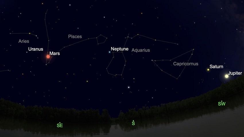 carte observation neptune constellation gémeaux