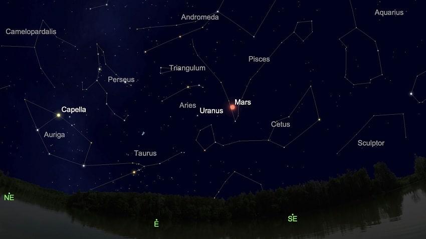 carte observation uranus constellation belier
