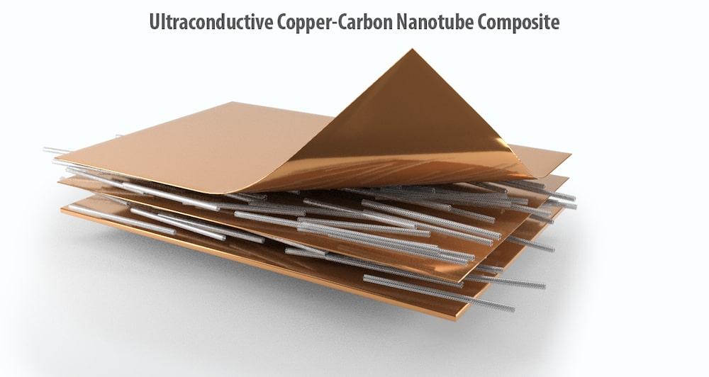 composite cuivre-carbone ultraconductif voitures électriques