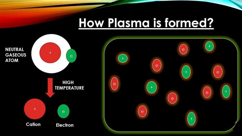 formation plasma gaz cations électrons