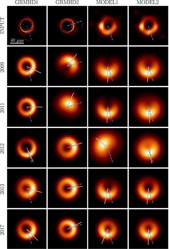 images structures trou noir EHT variations lumineuses modèles