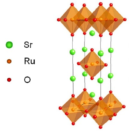 structure ruthanate strontium supraconducteur
