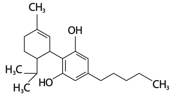 structure thc