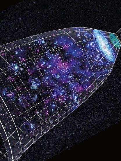 univers cyclique