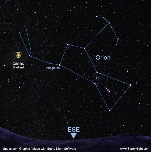 carte ciel observation Orionides constellation Orion