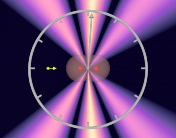 mesure durée photoionisation dihydrogène