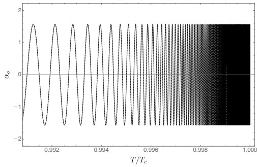 graphique oscillations Josephson supraconducteur