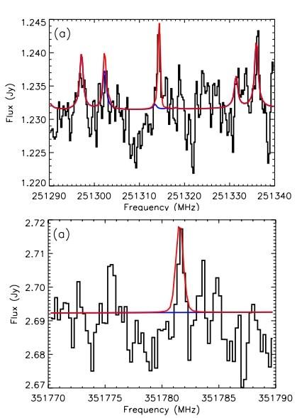 graphiques spectre détection fréquence