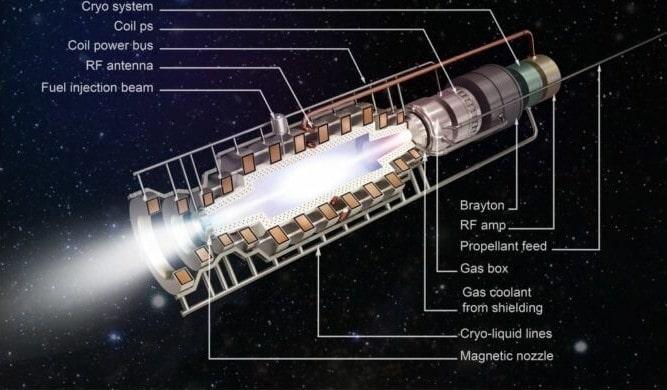 vue artistique moteur fusion nucléaire