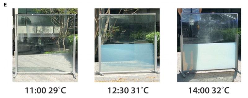 fenêtre opacité température