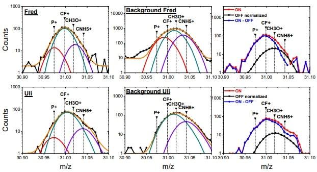 spectre particules cometes elements phosphore