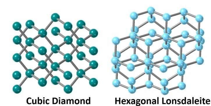structure cristalline diamant lonsdaleite