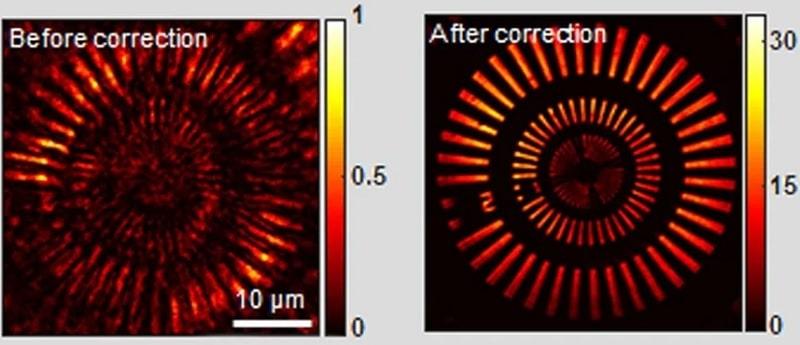 comparaison microscopie conventionnelle matrice reflexion