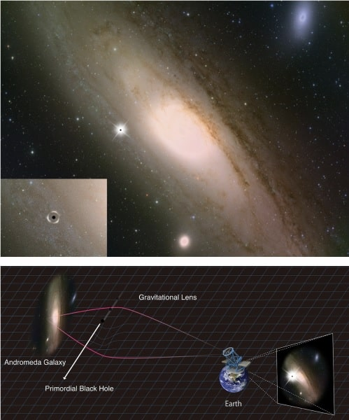 lentille gravitationnelle trous noirs primordiaux