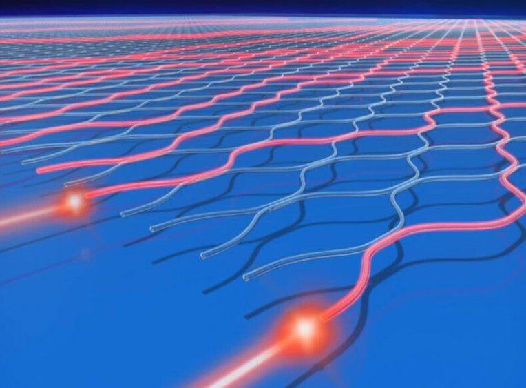 ordinateur suprématie quantique photons