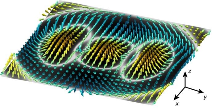 vortex photons ondes lumineuses