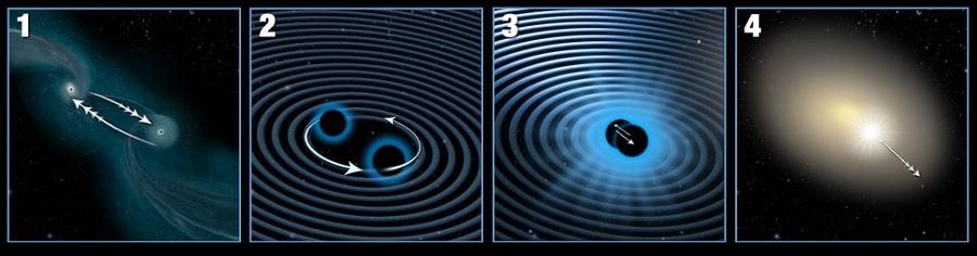 ejection trou noir ondes gravitationnelles