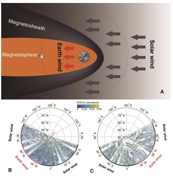 lune magnetosphere vent solaire eau