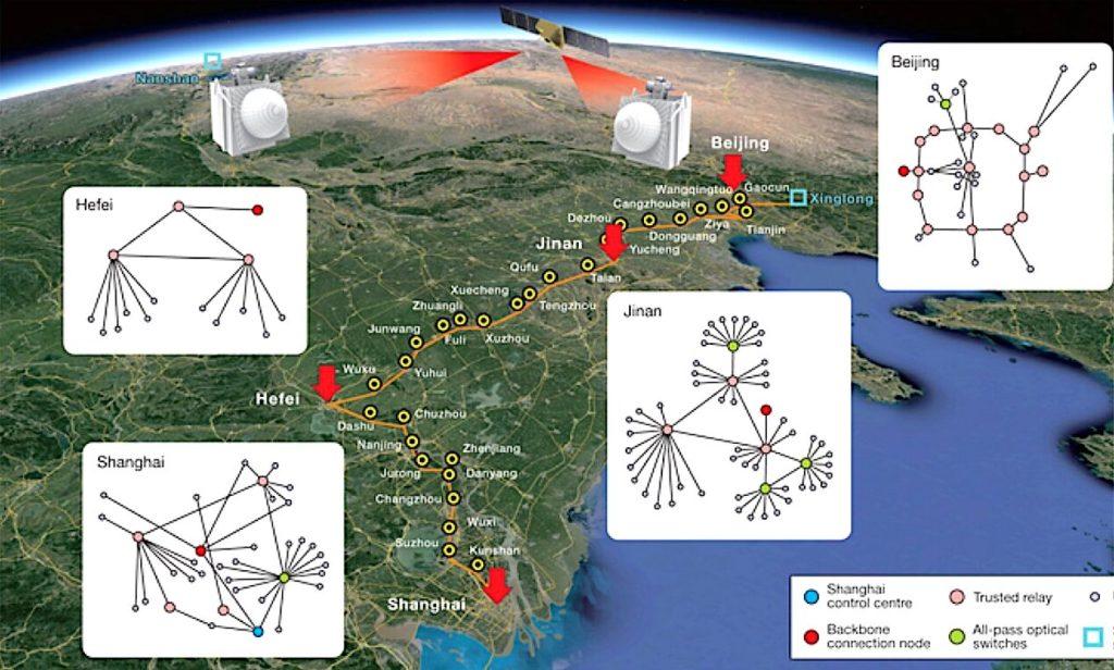 schema reseau communication quantique chine