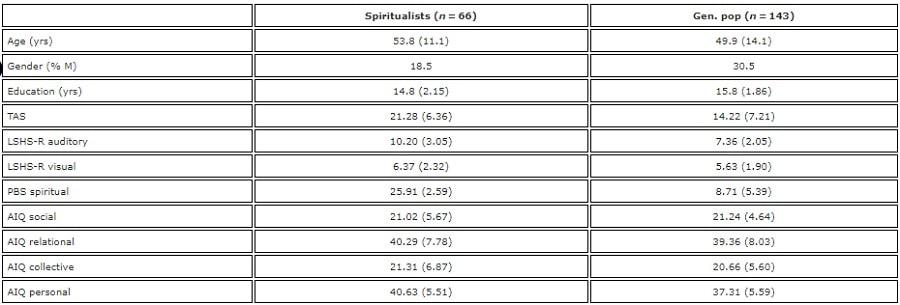 tableau recapitulatif traits personnalite