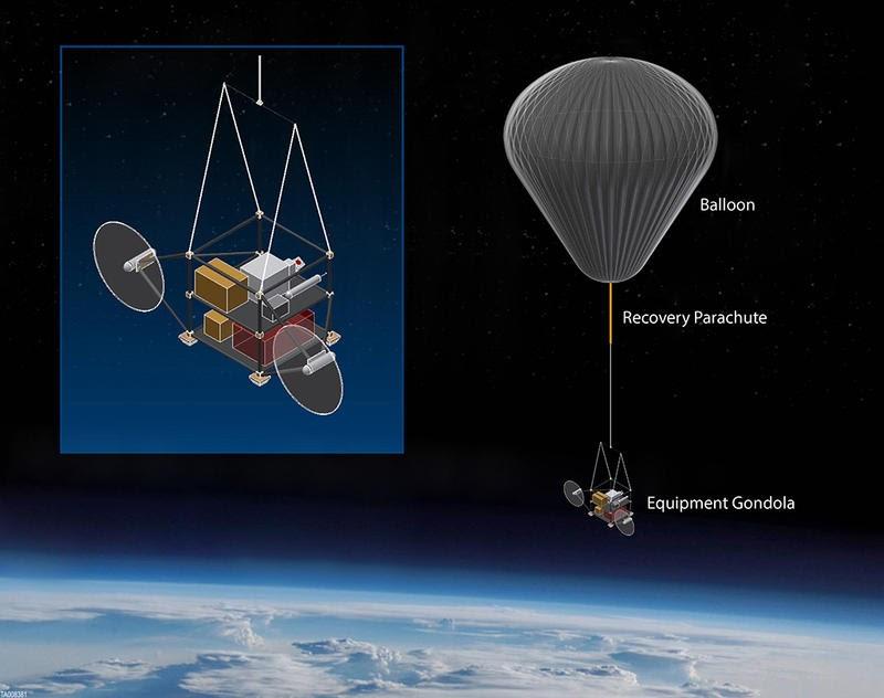 ballon aérosols stratosphériques