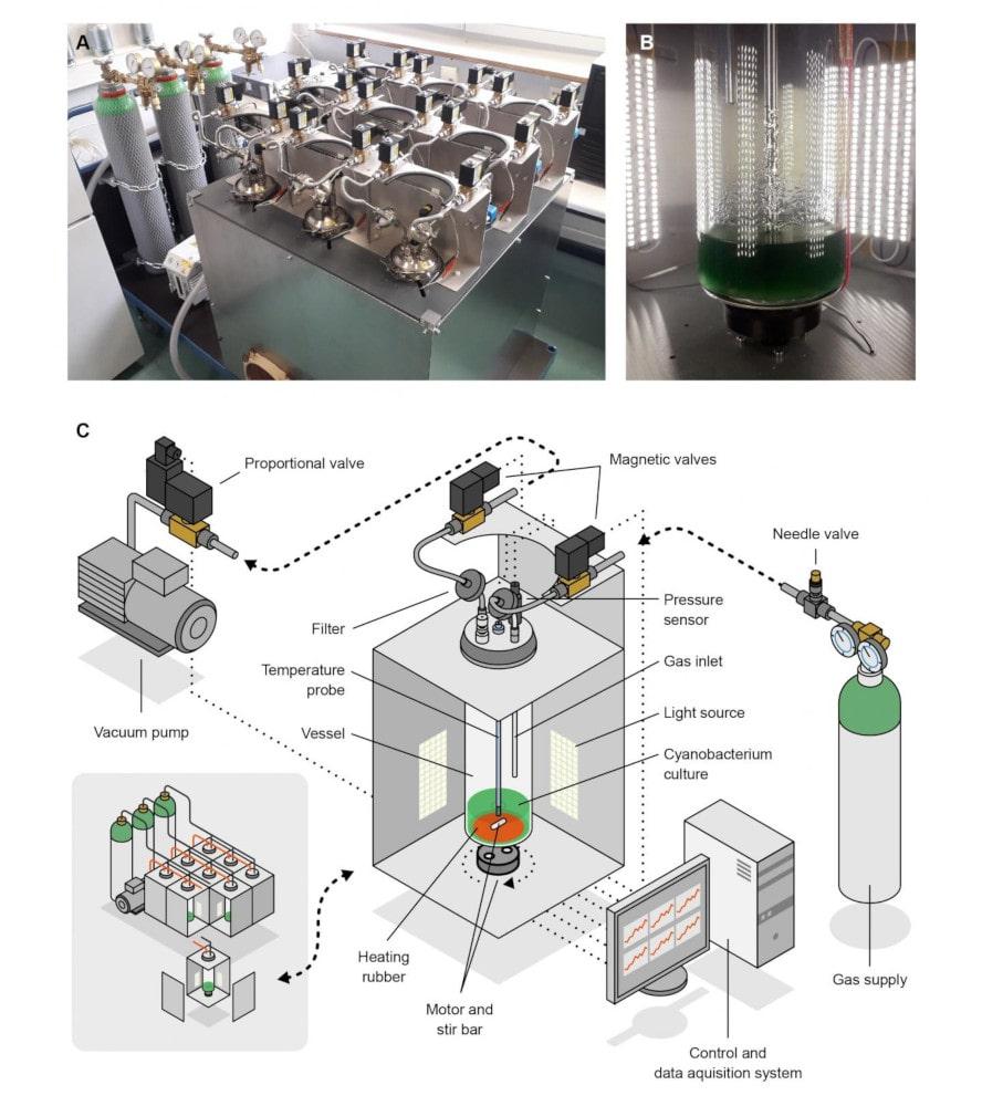 bioréacteur atmos mars