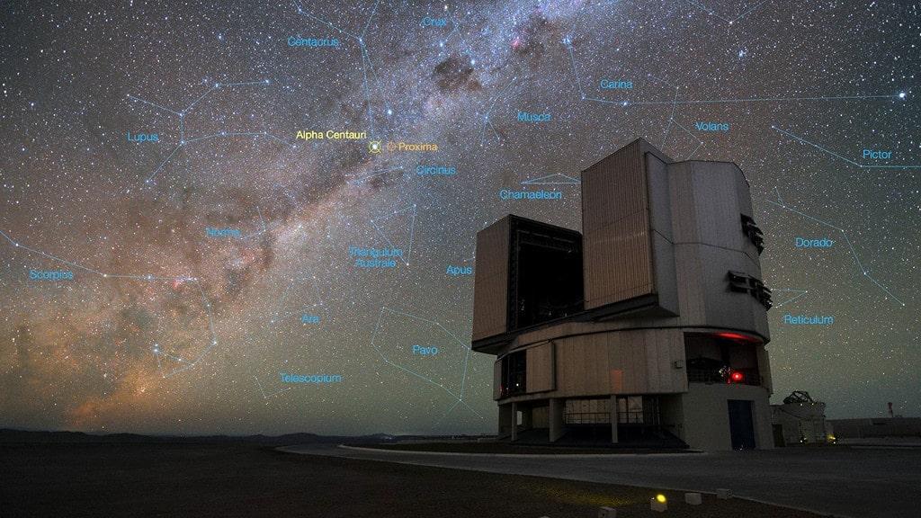 Découverte d'une nouvelle exoplanète potentiellement habitable dans l'Alpha du Centaure - Trust My Science