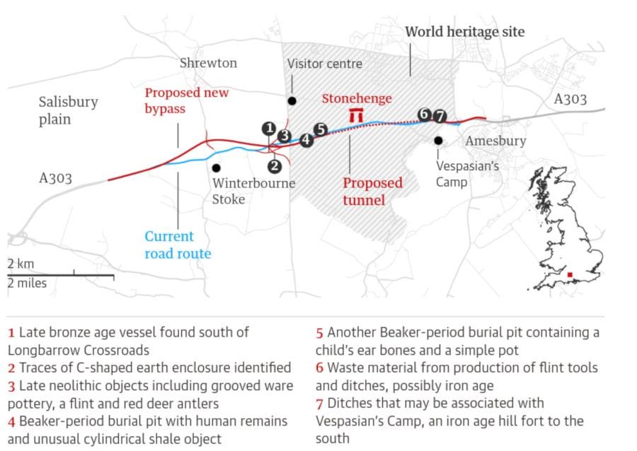 découvertes fouilles stonehenge