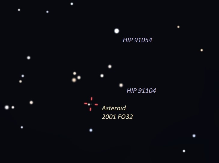 position asteroide ciel
