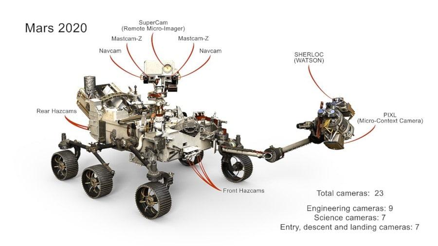 schéma instruments rover perseverance