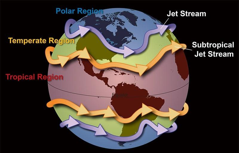 schema trajectoire jet stream