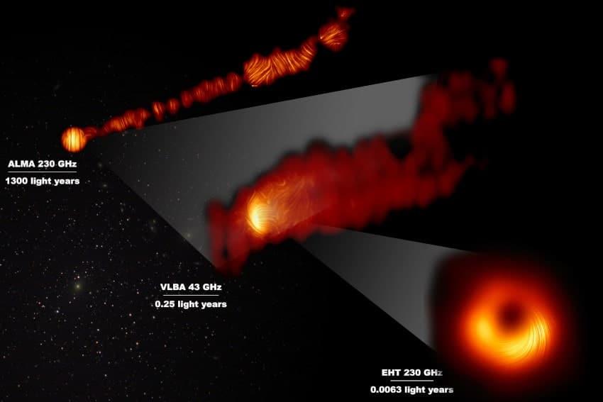 galaxie messier lumière polarisée