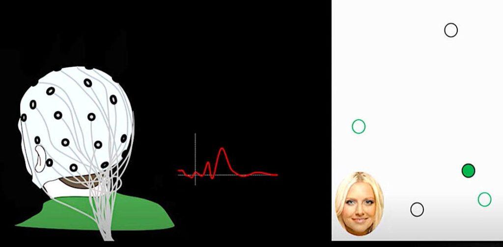 ia capable produire visages attrayants lecture ondes cerebrales schema