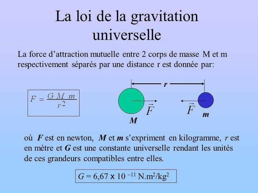 loi-gravitation-universelle-newton