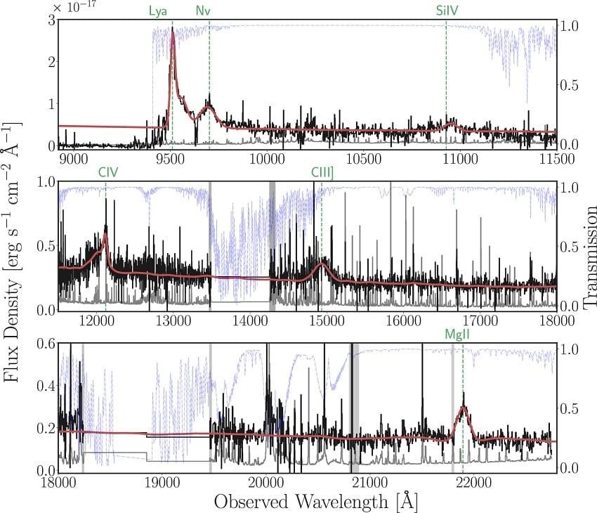 spectre visible infrarouge quasar p172+18