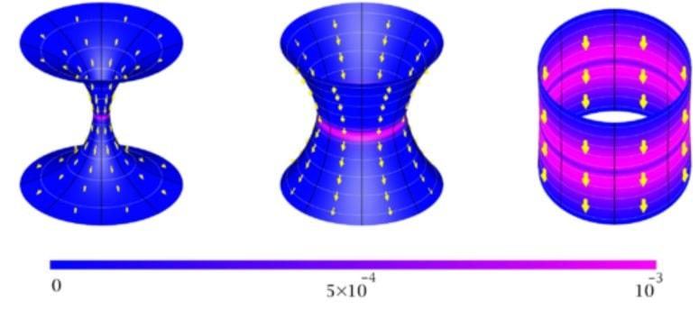 structure-trou-de-ver-densite-charge