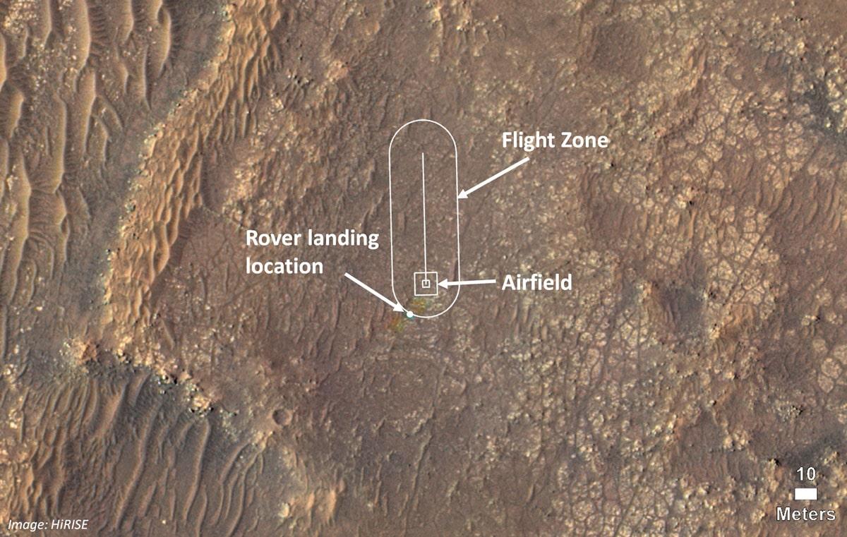 zone vol hélicoptère Mars
