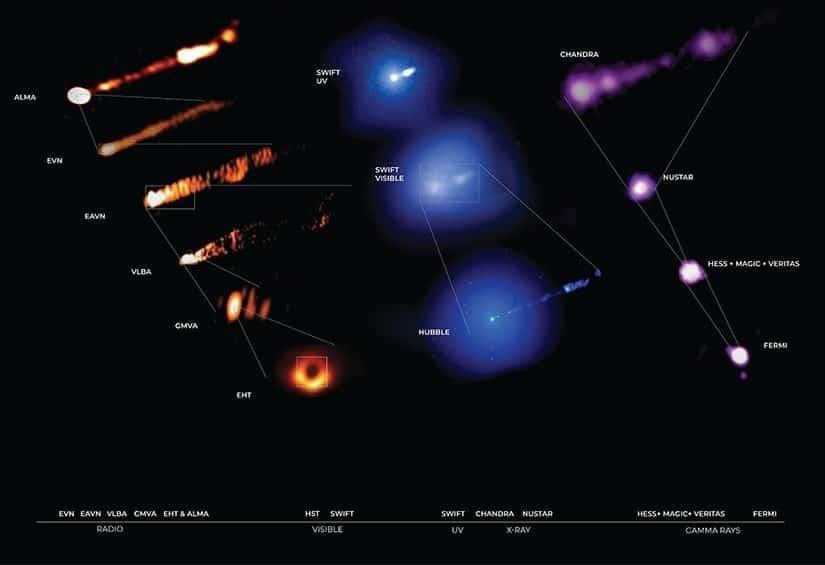 emission jet astrophysique longueur onde