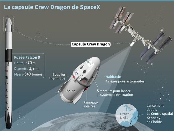 falcon 9 crew dragon spacex