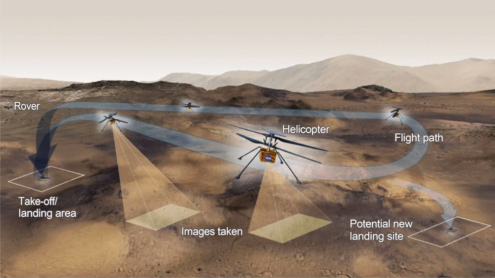 plans vol Ingenuity NASA