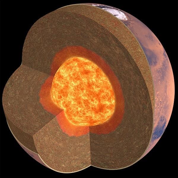 schema interieur noyau mars